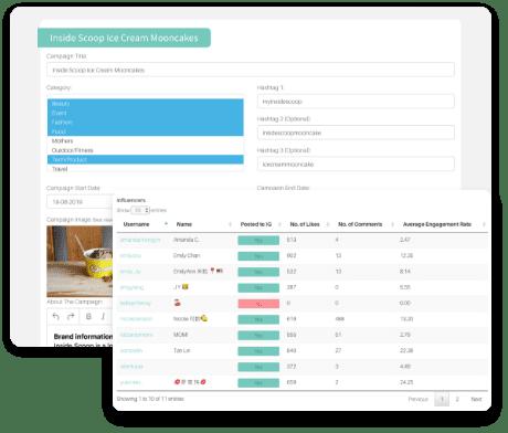 Ittify Influencer Marketing Self Servce Platform